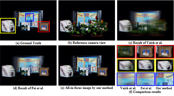 All-In-Focus Synthetic Aperture Imaging