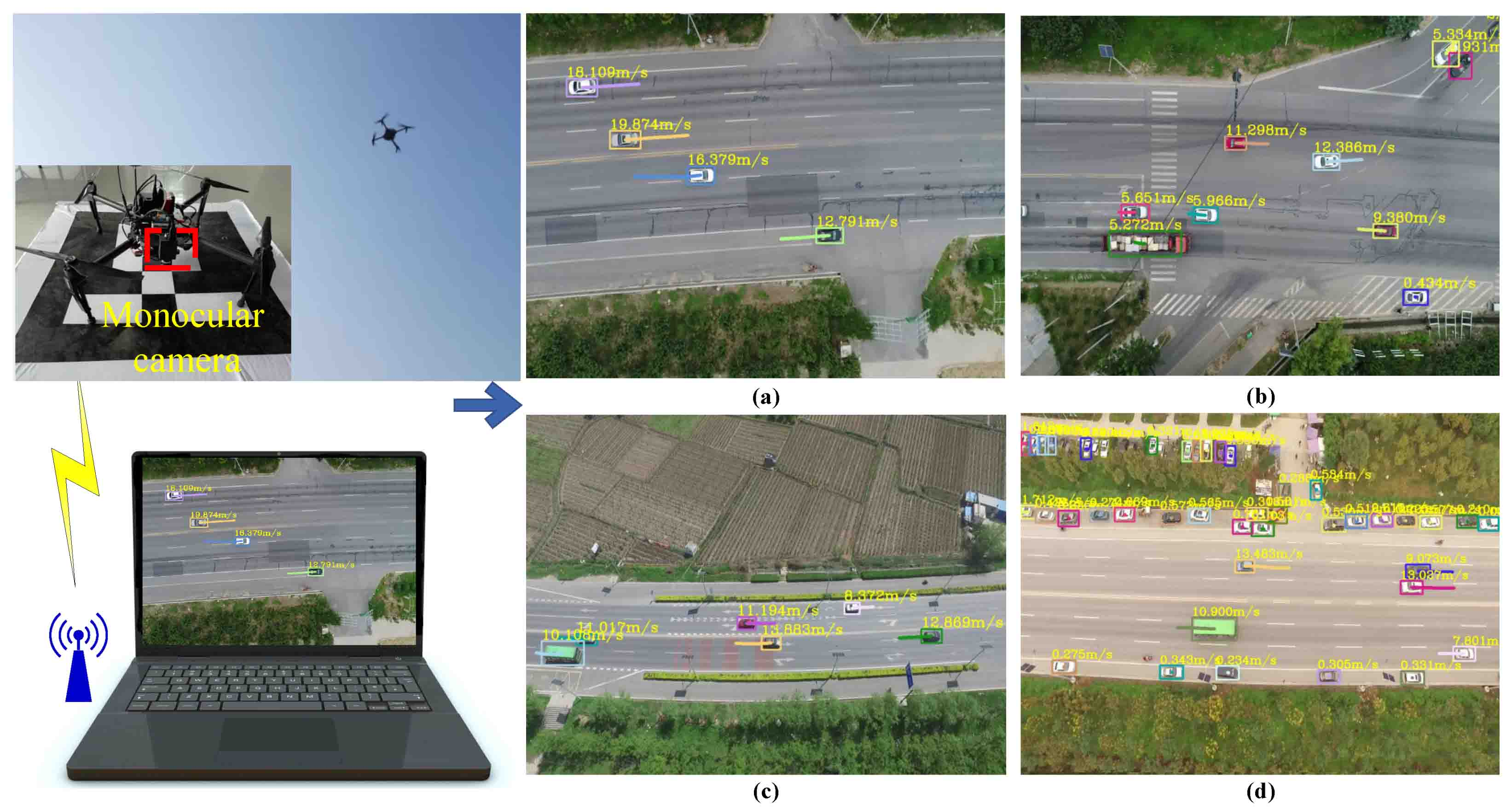 An Adaptive Framework for Multi-Vehicle Ground Speed Estimation in Airborne Videos