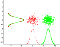 An improved Fisher discriminant vector employing updated between-scatter matrix