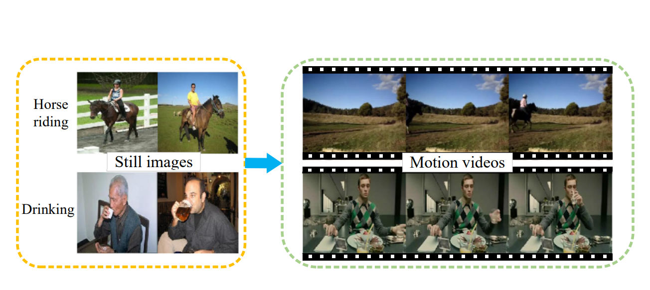 Deep Image-to-Video Adaptation and Fusion Networks for Action Recognition